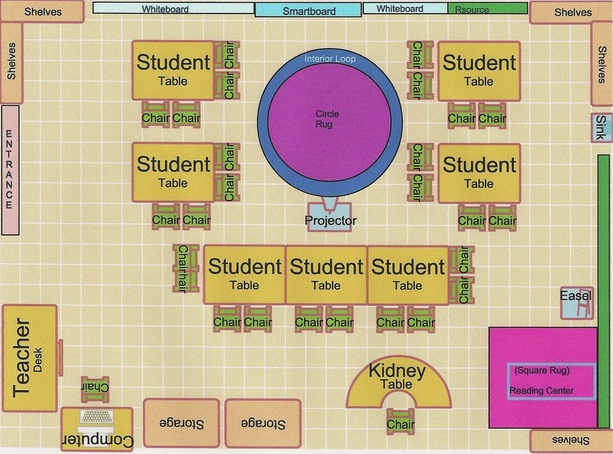 Classroom Environment Design ~ The physical environment cultivating an effective